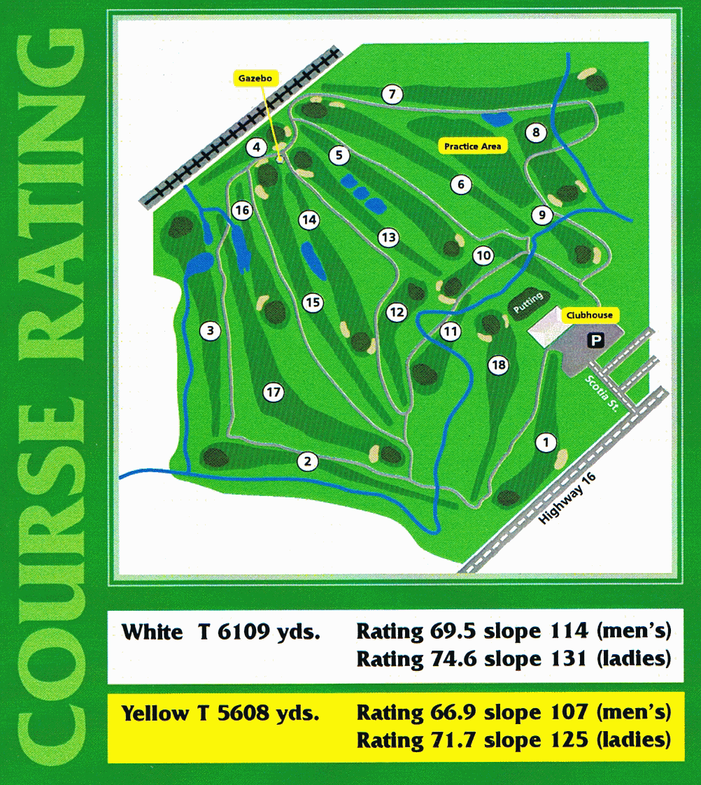 The Course Map